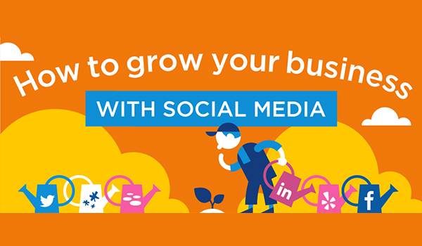How to use Social Media for your Business - orodeonlineng.com