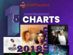 Top 15 Nigerian Gospel Songs October 2018 Playlist