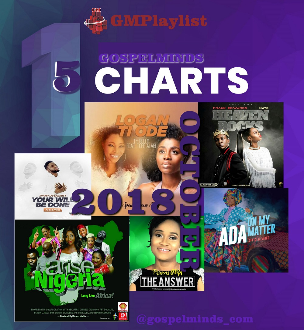 Top 15 Nigerian Gospel Songs October 2018 Playlist
