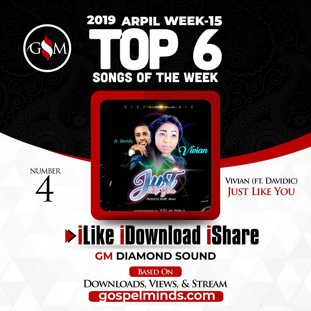 Vivian ~ Just Like You ft. Davidic (Top 6 Gospel Songs of The Week 15 April 2019)