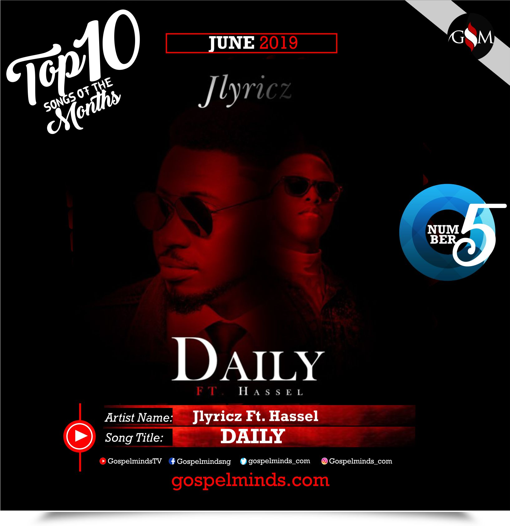 Top 10 Gospel Songs of The Month - June 2019 GospelMinds Ent. (Jlyricz – Daily Ft. Hassel)