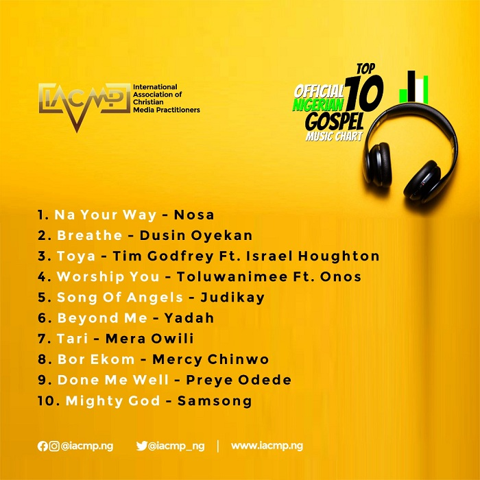 IACMP Nigerian Top 10 Gospel Music Chart