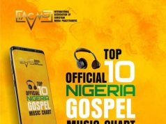 IACMP Official Nigeria Gospel Music Top 10 Chart April 2020 Edition