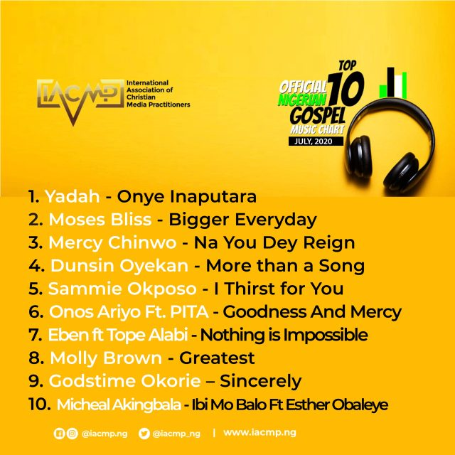 Top 10 Gospel Songs July 2020