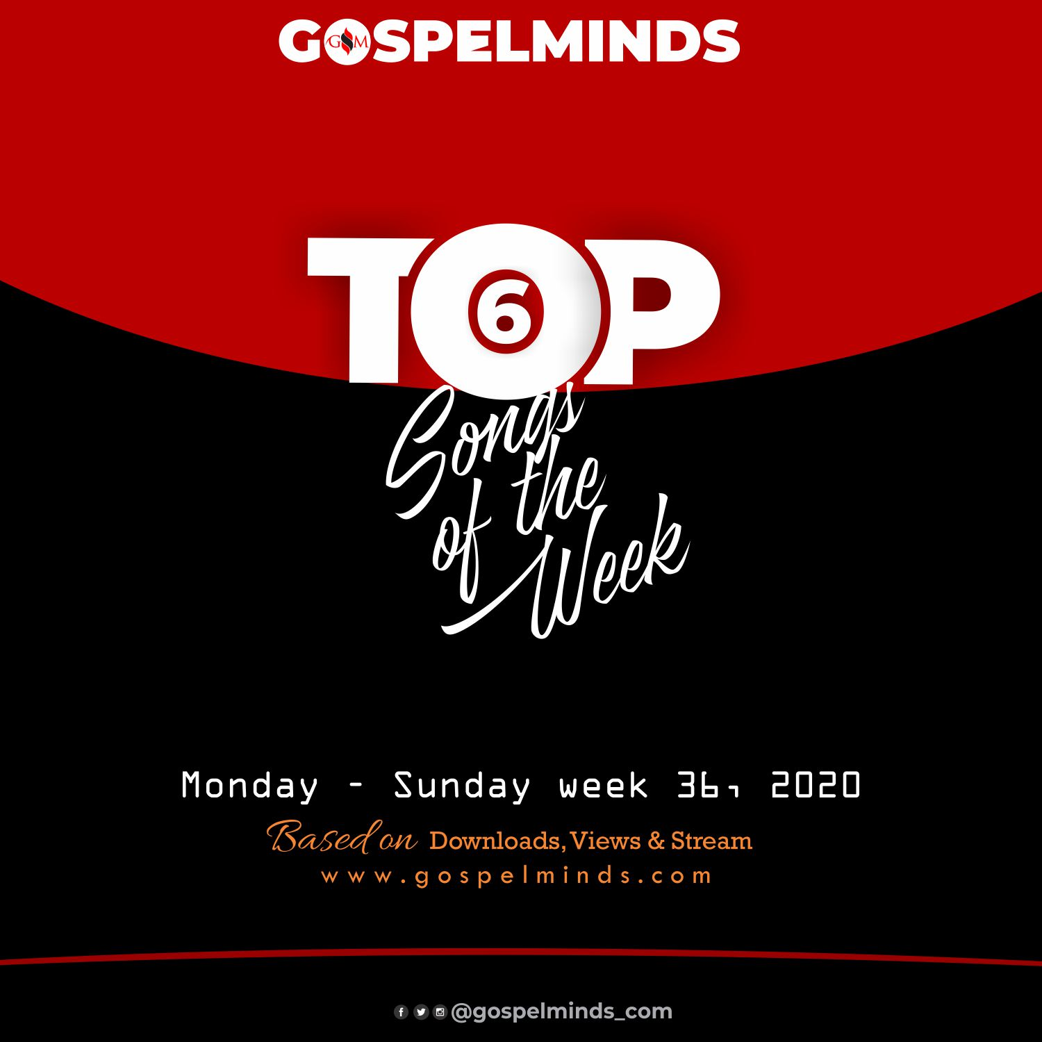 Top 6 Gospel Songs Of The Week - Monday, August 31 – Sunday, September 6, 2020