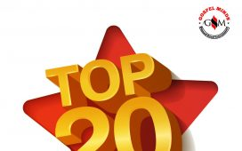 Top 20 Gospel Artist In Nigeria 2020