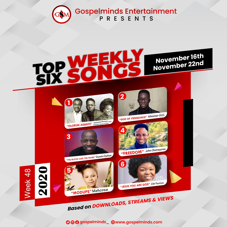 Top 6 Gospel Songs Week-48 November 2020