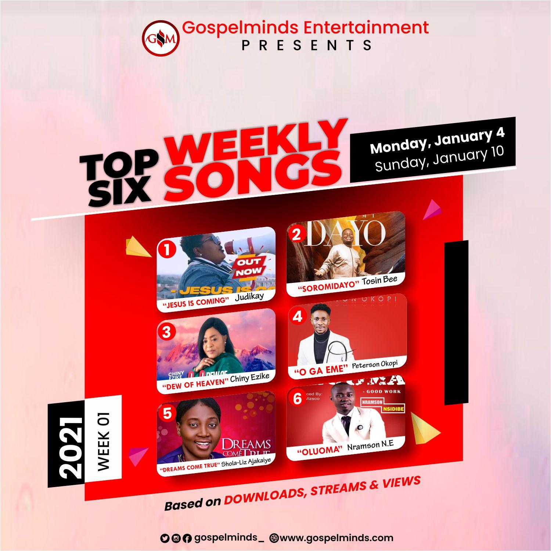 Top 6 Nigerian Gospel Music 1st Week New Song 2021