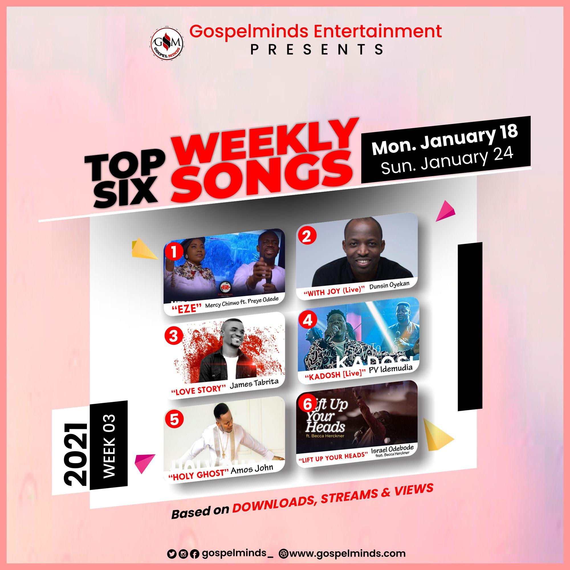 Top 6 Nigerian Gospel Songs Of The Week January 2021, Week 3