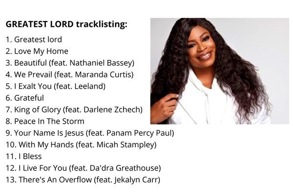 Sinach - Greatest Lord Album Tracklist